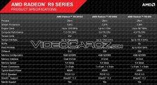 R9 295x2 AMD4