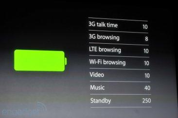 iphone5S-autonomie
