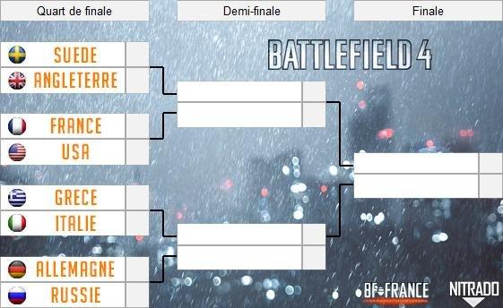battlefield 4 nitrado nations cup quart de finale