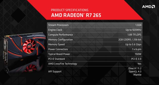 Radeon-265