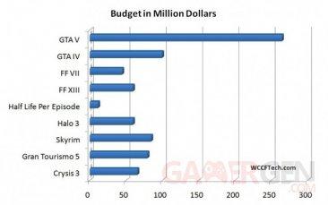 game-budget-635x398nfs9b