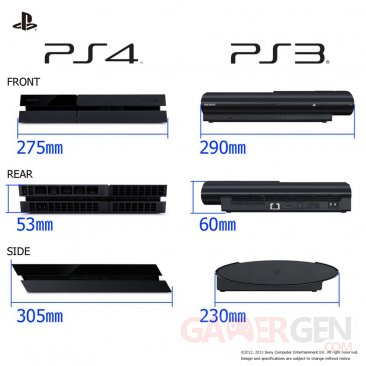 PS4 comparaison ultra slim 09.08.2013