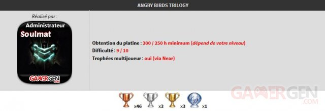 Angry Birds Trilogy Trophees Guide officiel 01.04.2014