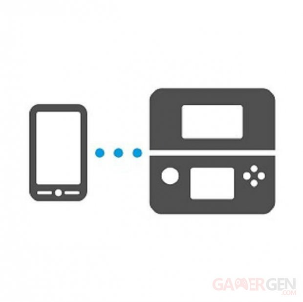 3DS-Smartphone