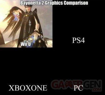 Bayonetta 2 comparaison graphique