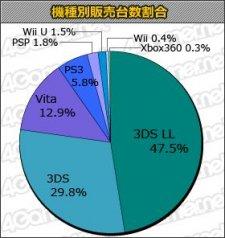 charts japon 24.10.2013.
