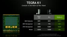 comparaison-nvidia-tegra-k1-ps3-xbox360