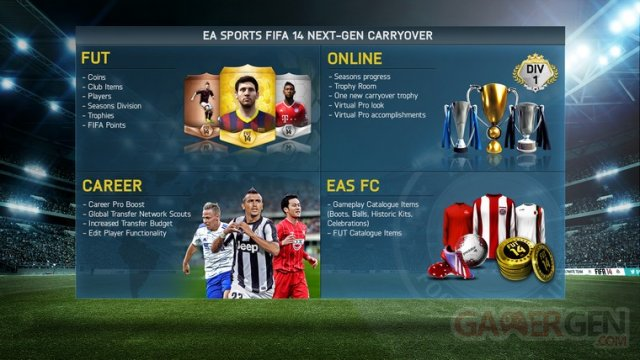 FIFA-14_carry-over