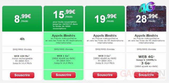 forfait-nrj-mobile-16-euros-1go_1
