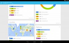 Google-URL-Shortener-app-screenshot-tablette-statistiques-analyse