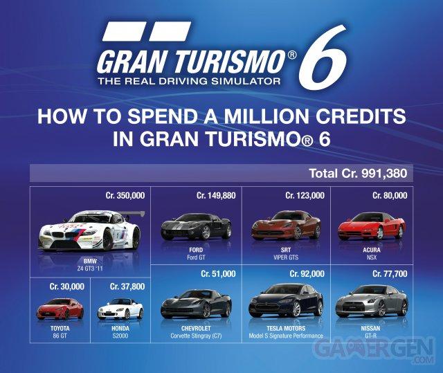 gran-turismo-gt-6-1-million-credits