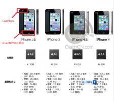 iPhone-5S-011