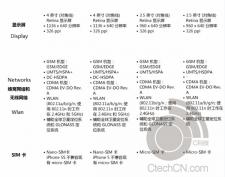 iPhone-5S-021