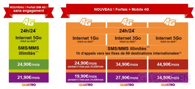 laposte-mobile-forfaits-4g