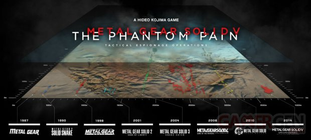 Metal Gear Solid V The Phantom Pain 12.05.2014  (18)