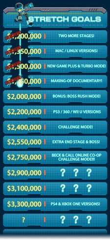 Mighty No. 9 Kickstarter