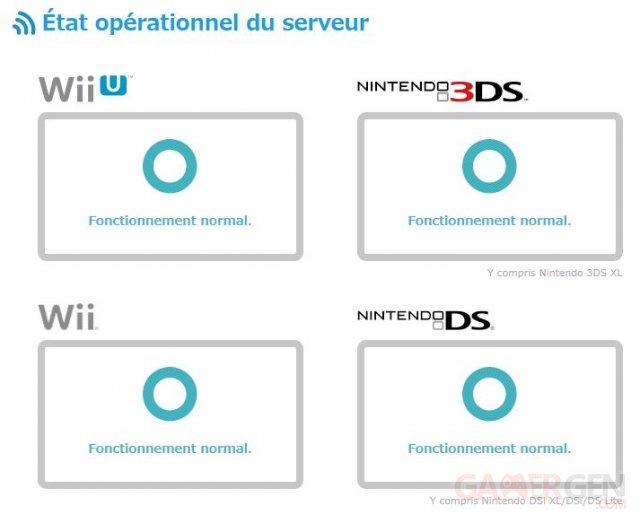 Nintendo Network 10.03.2014