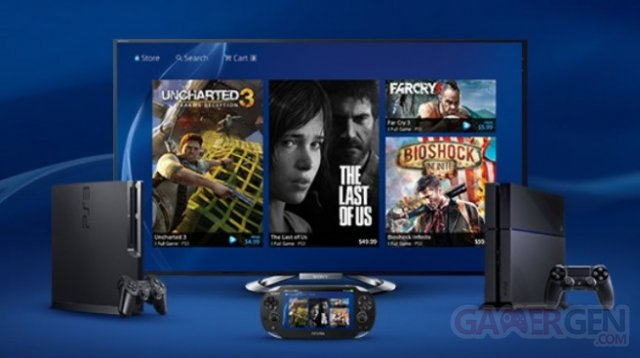 PlayStation Now 10.03.2014