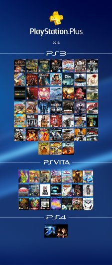 PlayStation-Plus-2013-PS3-PSVita-PS4