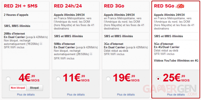 red-sfr-forfait-4g