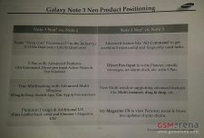 samsung-galaxy-note-3-neo-document- (1)