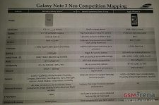 samsung-galaxy-note-3-neo-document- (4)