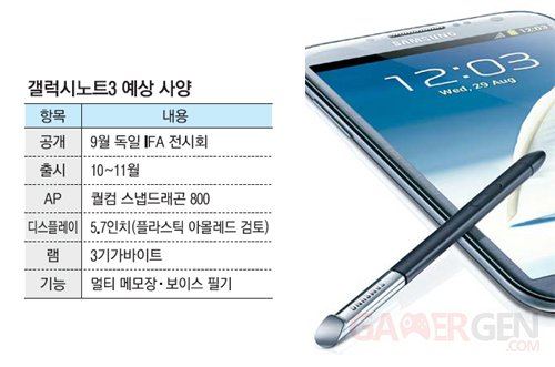 samsung-galaxy-note-iii-3-specs-coreen