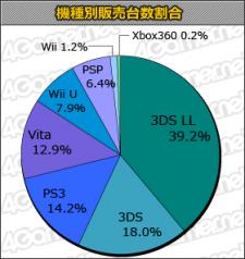 Statistiques japon 29.08.2013.