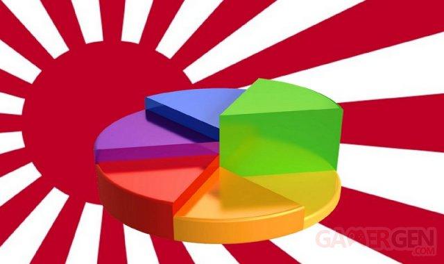 Statistiques Jp Jap charts vignette