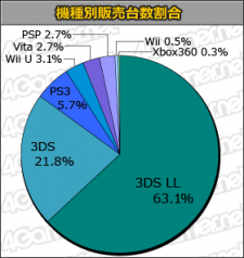 top vente japon 26.09.2013.