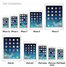 Troll Apple taille