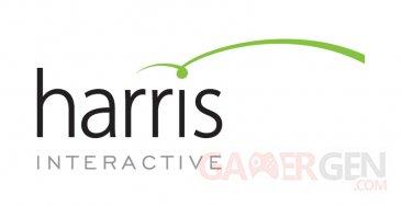Updated_Harris_Interactive_Logo