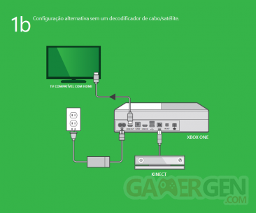 Xbox One manuel 003
