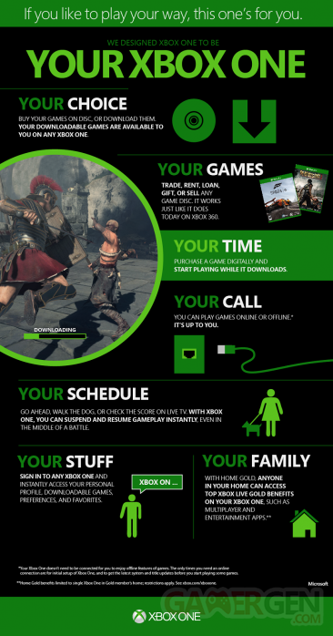 xbox one play your way