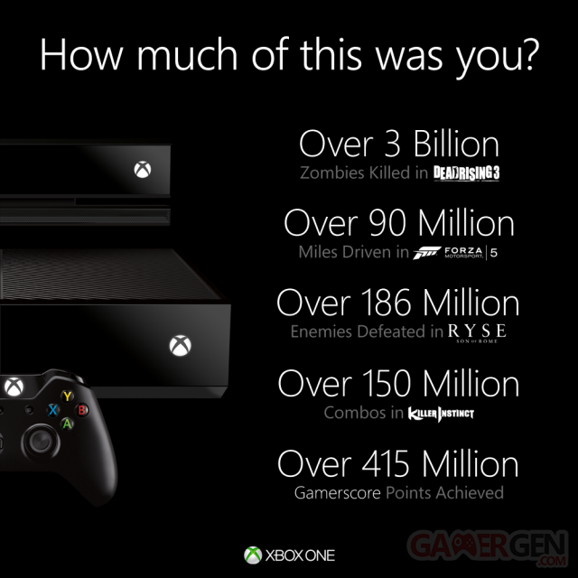Xbox_One_Stats_FB