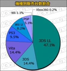 statistique japon 08.08.2013.