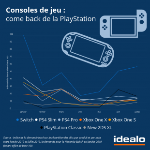 idealo switch ps4 xbox 2