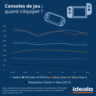 idealo switch ps4 xbox 3