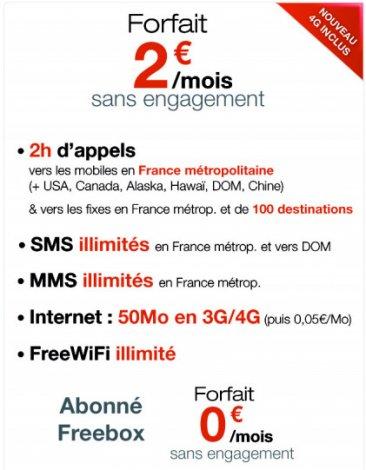 Free-4G-forfait-2euros