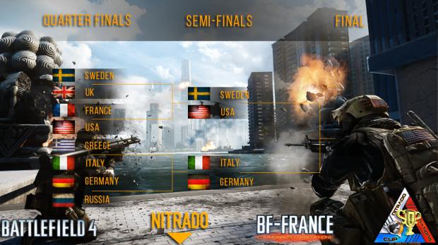 demi finals nitrado nations cup bf4 2015