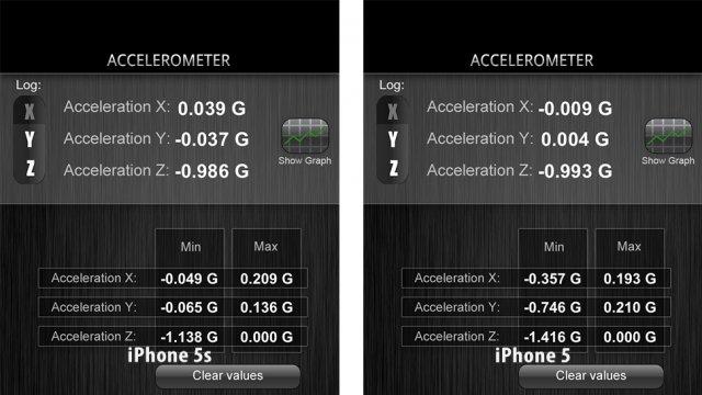 iPhone-5s-capteurs-test- (3)