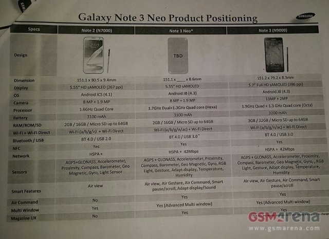 samsung-galaxy-note-3-neo-document- (2)