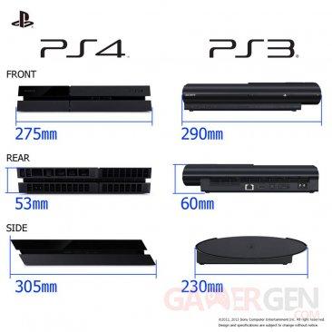 PS4 comparaison ultra slim 09.08.2013