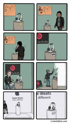 Apple rache?te Beats troll