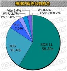 Chart Jap 11.10.2013.