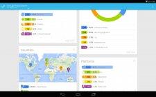 Google-URL-Shortener-app-screenshot-tablette-statistiques-analyse