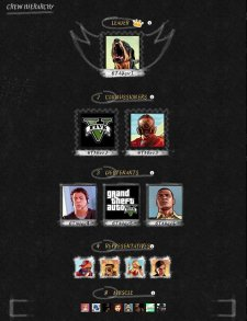 GTA-V-5-Grand-Theft-Auto_hiérarchie-crews