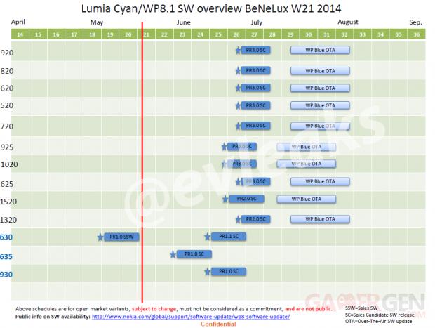 lumia_cyan_release_date