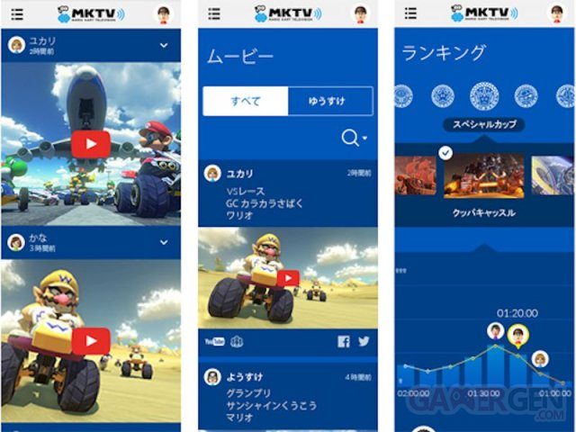 Nintendo Application smartphone tablette 08.05.2014