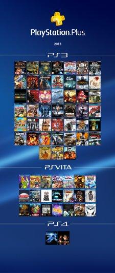PlayStation-Plus-2013-PS3-PSVita-PS4